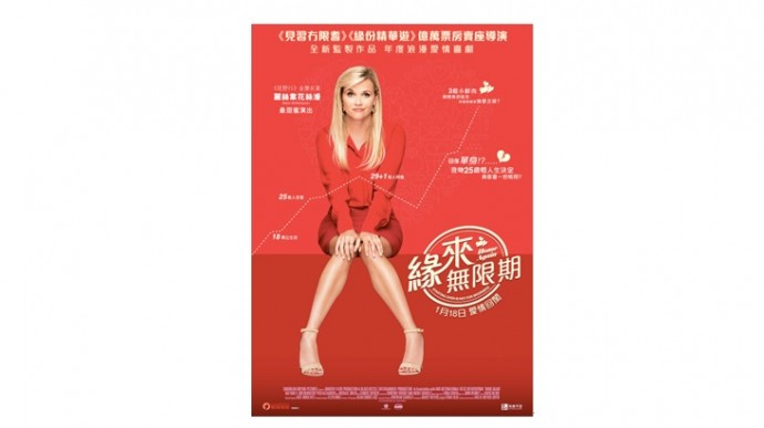 - HK Romance Dating | Speed Dating Hong Kong, 交友, 配對 matching, 約會, Romance Dating, 婚姻介紹, 結識異性